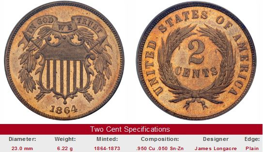 Two Cent Coin