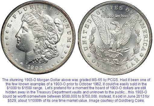 1903-O Morgan Silver Dollar MS-65