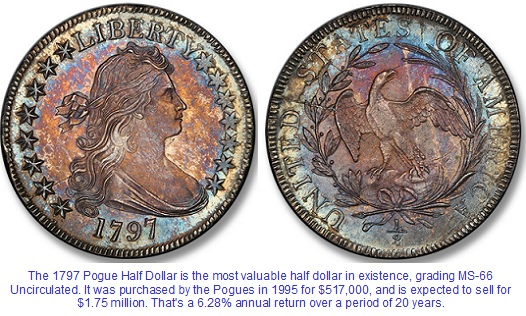 Uncirculated 1797 Pogue Half Dollar